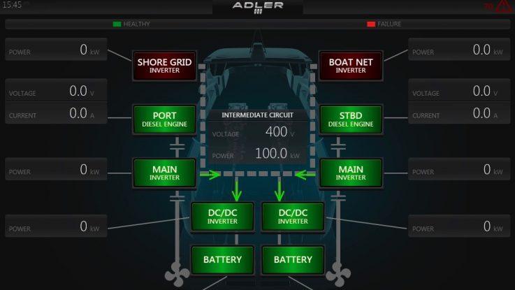 Adler Suprema's Hybrid Systems