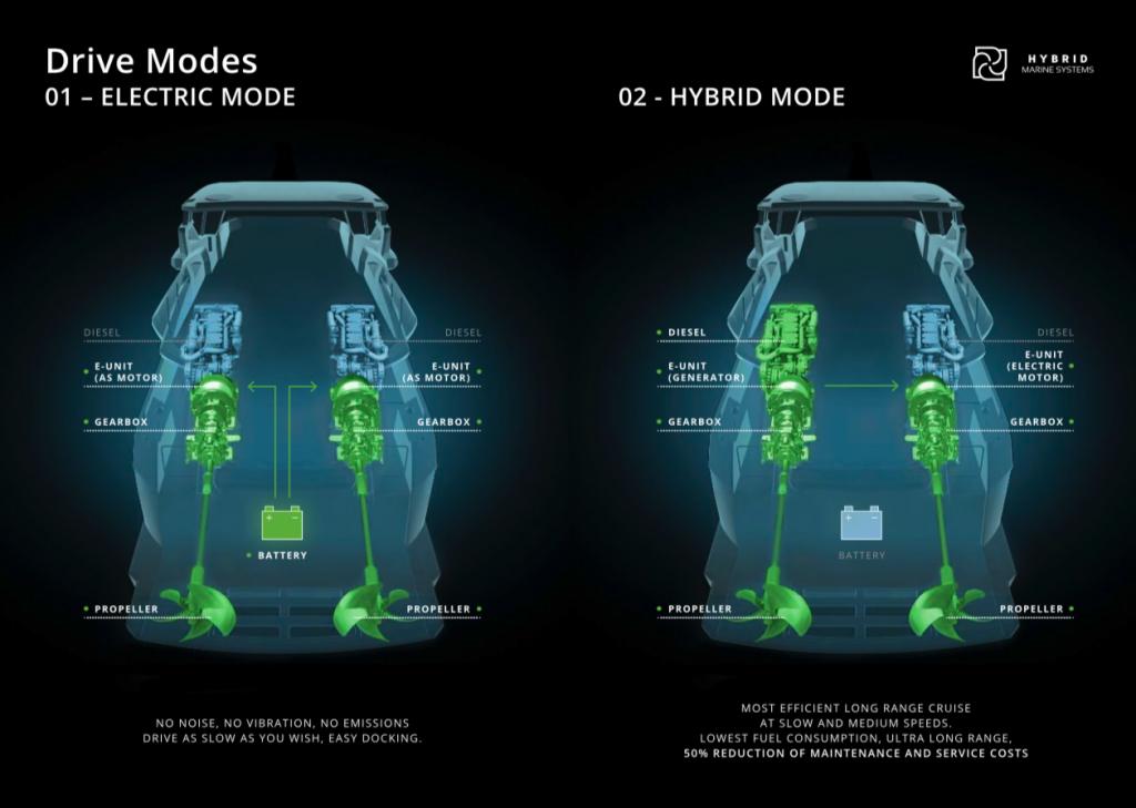 Adler Suprema's Hybrid Systems 3