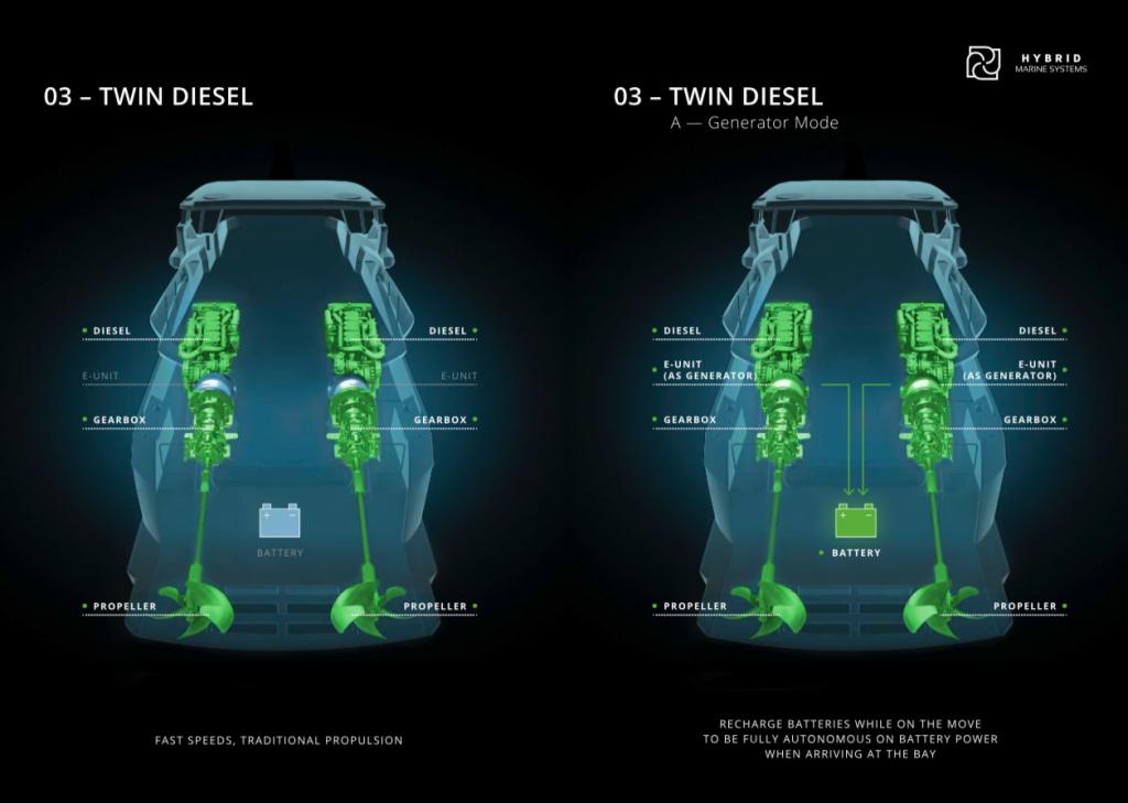 Adler Suprema's Hybrid Systems 5