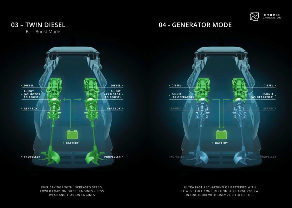 Adler Suprema's Hybrid Systems 7