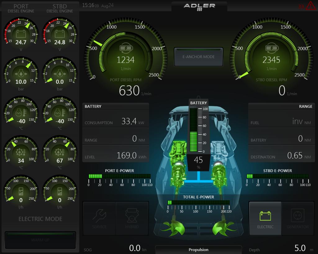 Adler Suprema's Hybrid Systems 2