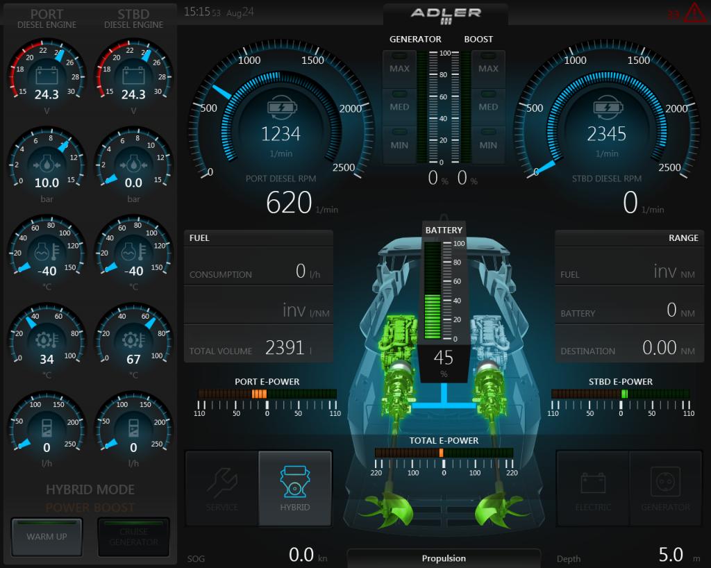 Adler Suprema's Hybrid Systems 4